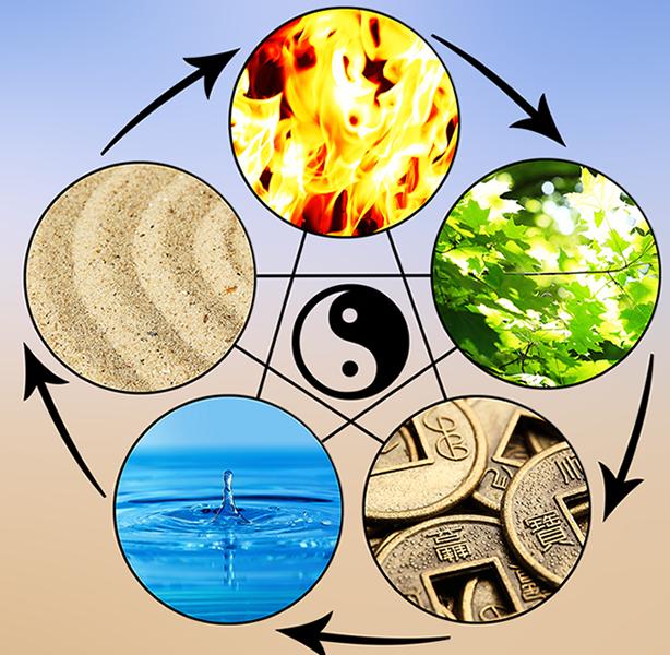 Teoria dei 5 elementi