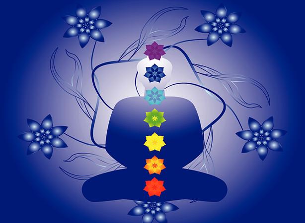 cinquième Chakra,Vishuddha